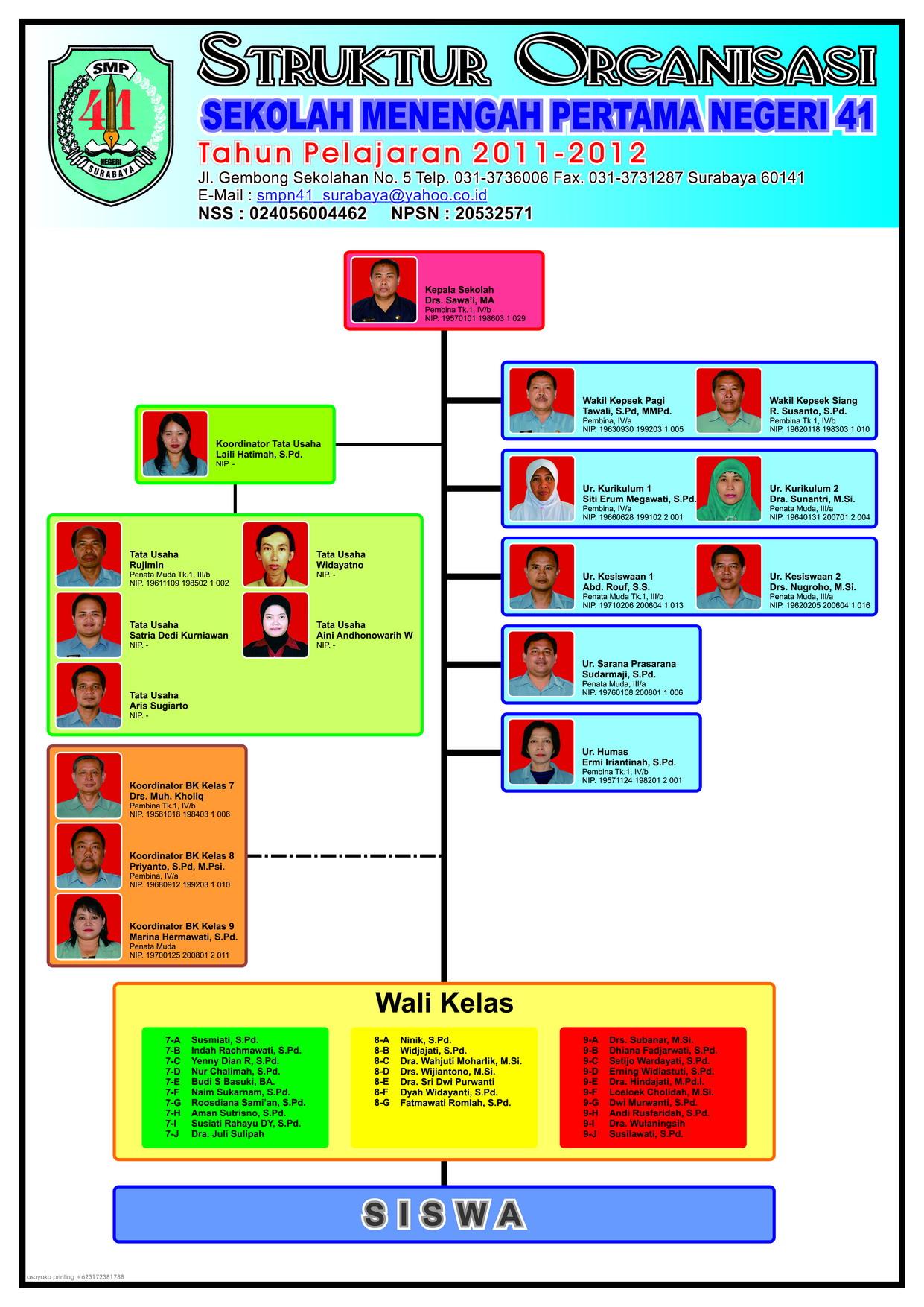 struktur organisasi smpn 41 sby republik smpn 41 sby Struktur Organisasi Agama tinggalkan balasan batalkan balasan